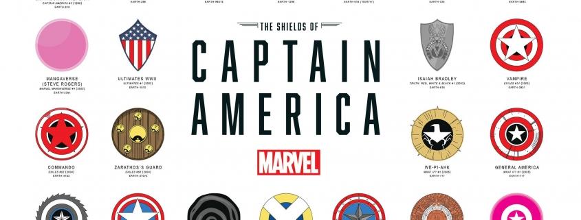 Escudos del Capitán América